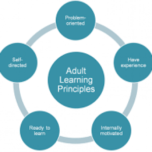 Adult Learning – Physical Skills (ES115)